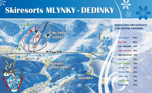 ski-mlynky-dedinky-gugel-biele-vody